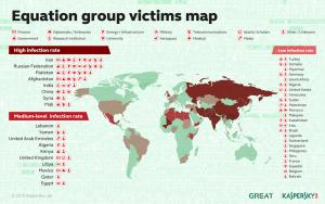 ایران در صدر جدول جاسوسی چهارده ساله پیچیده ترین گروه هکری
